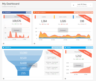 Picture of a sample reporting dashboard
